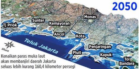 Jakarta 2050